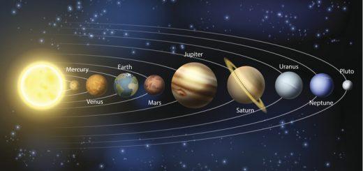 Découvrez quel est votre signe de planète